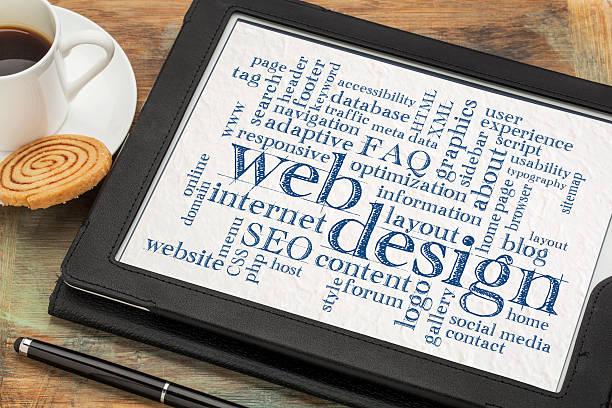 webdesign Tilburg via Two Step